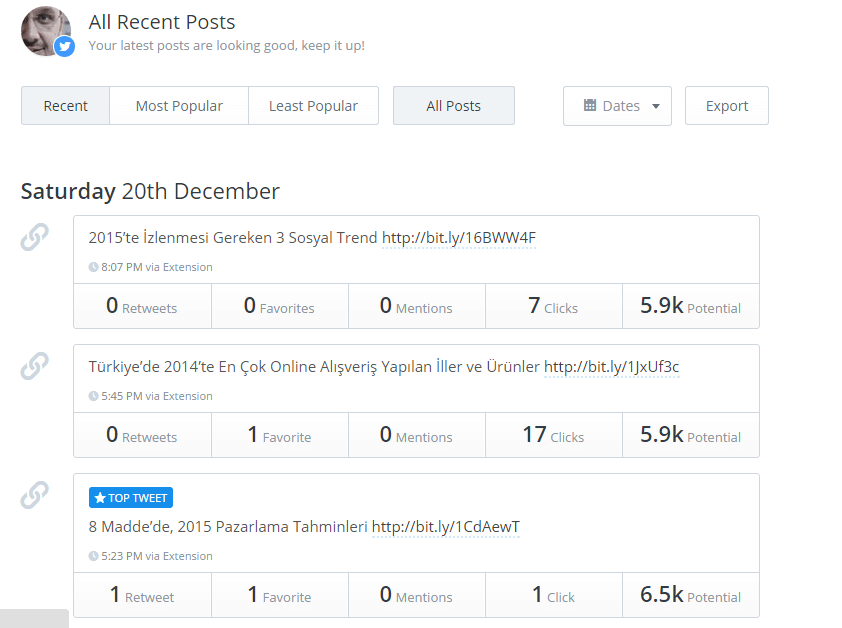Buffer (BufferApp) Analytics
